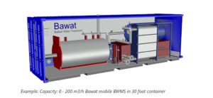Ballastwassermanagementsystem Mobile von Bawat